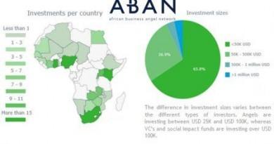 ABAN 2016 venture finance report