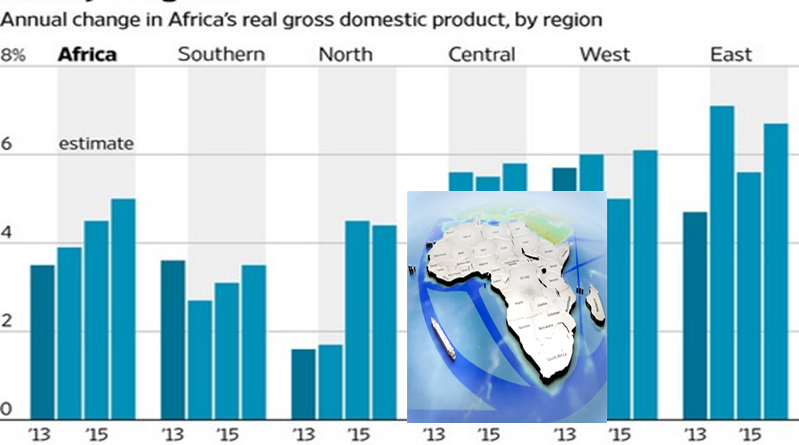 Africa's top 4 economies are in trouble – CNN Reports
