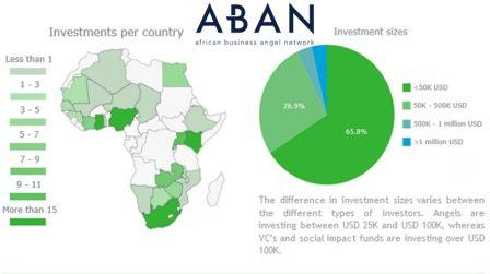 ABAN 2016 venture finance report