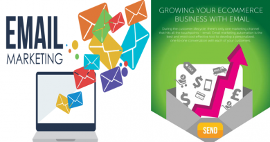 how-to-grow-your-ecommerce-business-with-email-marketing