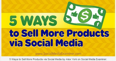 5 Ways to Sell More Products via Social Media