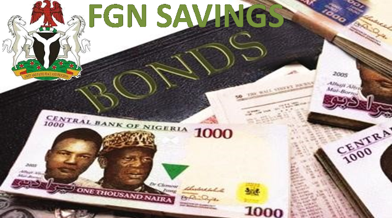 FGN Savings Bond FGNSB