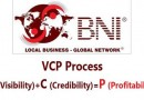 The Three Phases of Networking: The VCP Process®