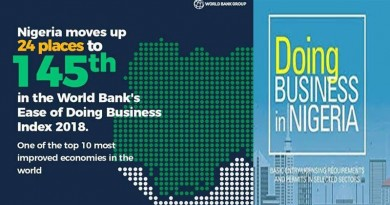 EASE OF DOING BUSINESS IN NIGERIA