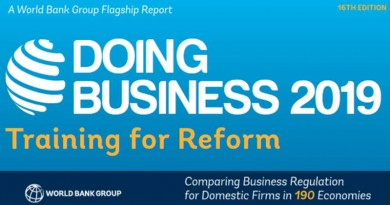 Ease of Doing Business 2019 in 190 Economies