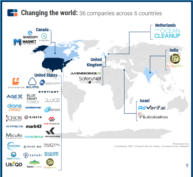 GAME CHANGERS - 36 COMPANIES ACROSS 6 CONTINENTS