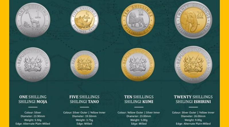 NEW KENYAN SHILLING COINS