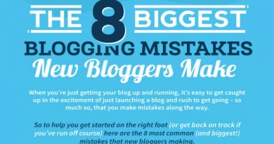THE 8 BIGGEST MISTAKES THAT BLOGGERS MAKE