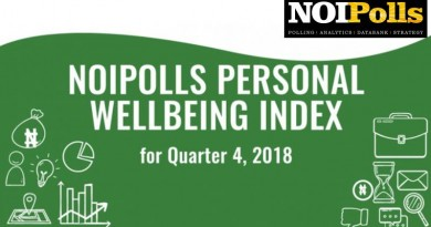 PERSONAL WELL BEING INDEX