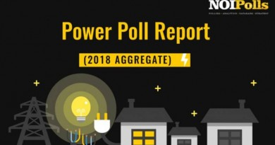 NOIPolls 2018 Power Supply Tracking; Power Supply to Nigerian Households Still Inadequate