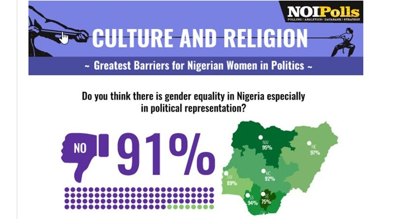 NOIPOLLS CULTURE AND RELIGION