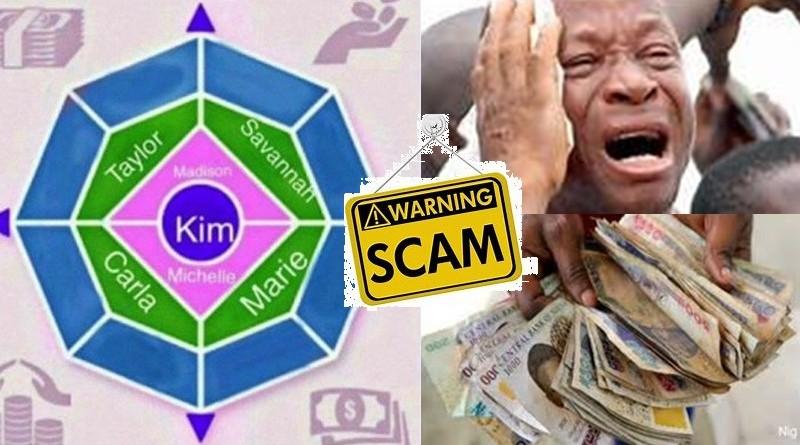 LOOM MONEY NIGERIA