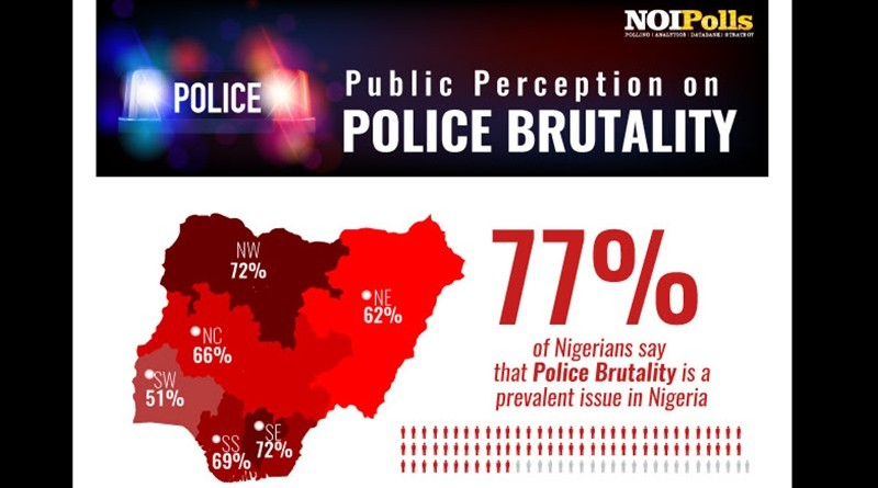 Public Perception on Police Brutality