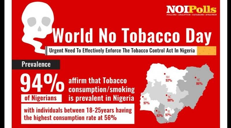 WORLD NO TOBACCO DAY POLL