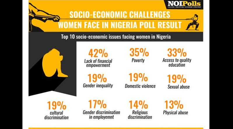 SOCIO-ECONOMIC CHALLENGES WOMEN FACE IN NIGERIA