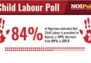 child labour POLL