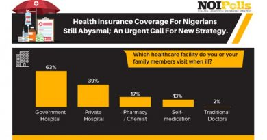health insurance coverage for nigerians