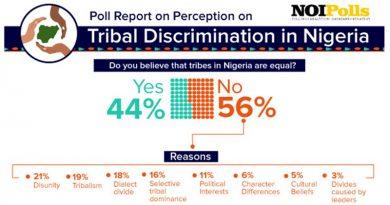 tribal discrimination in nigeria