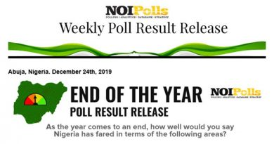 end of year poll result