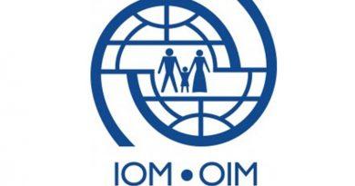 international organization for migration iom