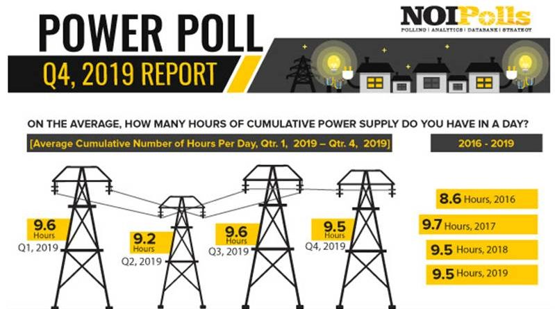 power supply in q4