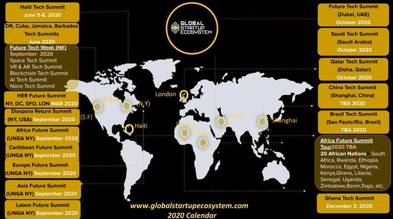 global startup ecosystem summit and tour 2020