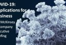 Coronavirus COVID-19 Implications for business