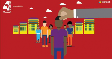 The Microsoft Interns4Afrika program