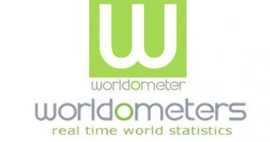 worldometer worldometers