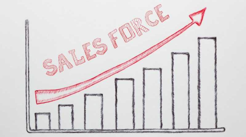 salesforce, sales force, business growth