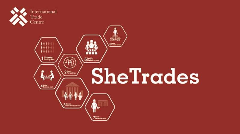 SheTrades